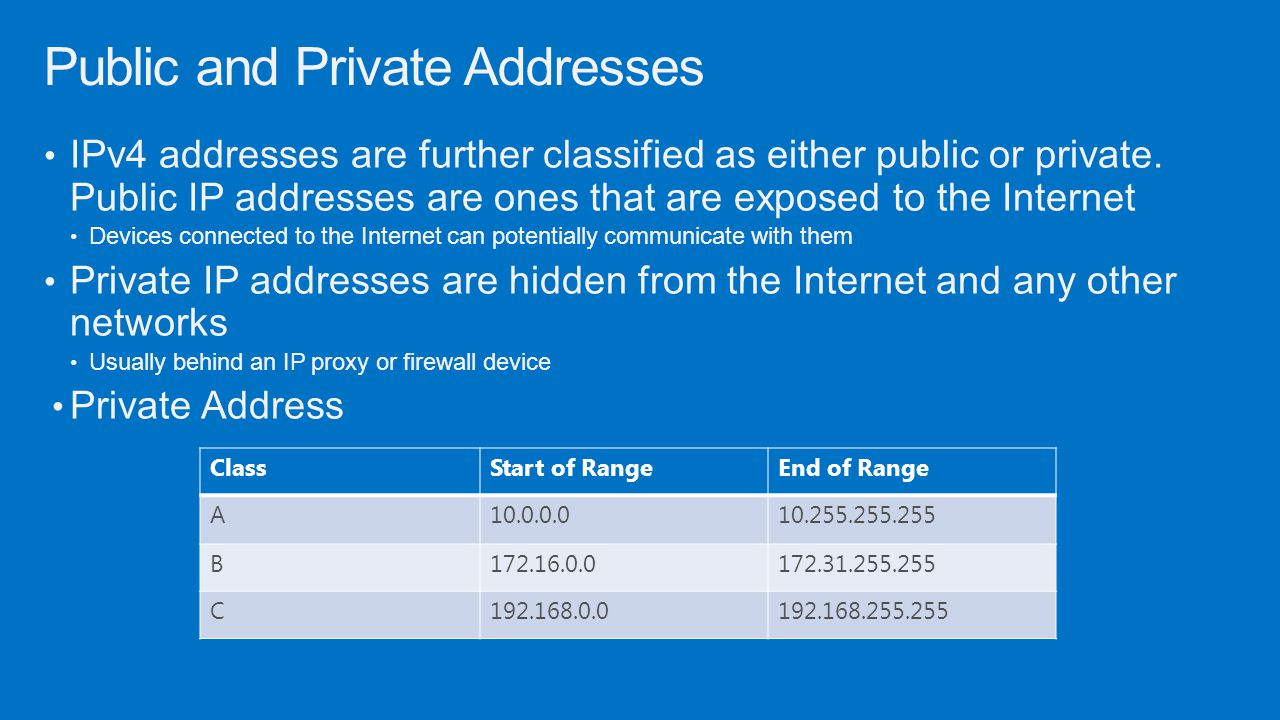 Public and Private Addresses