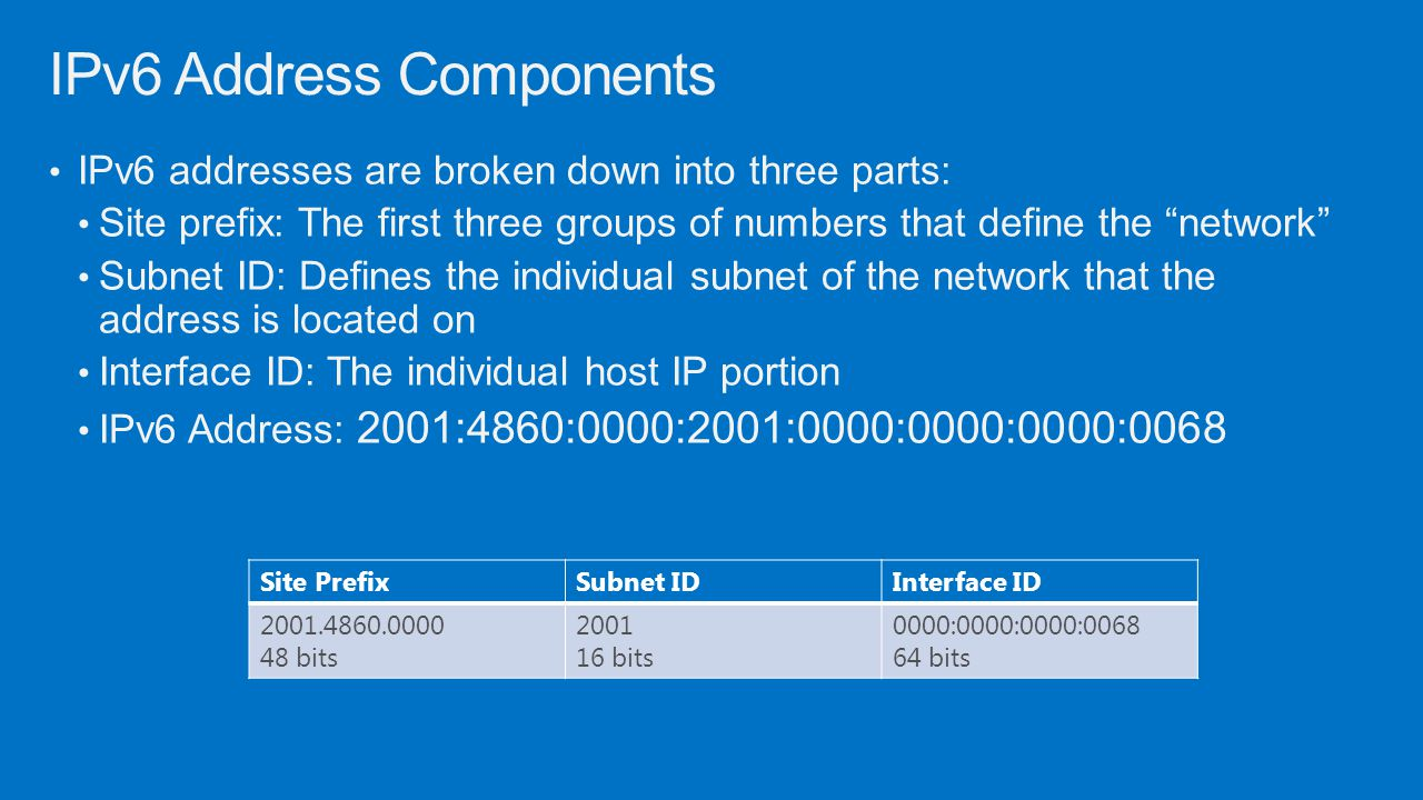 IPv6 Address Components
