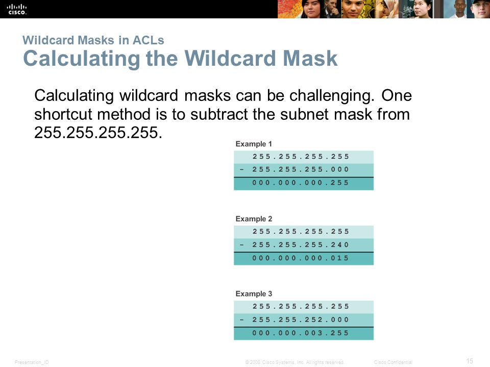 Wildcard Masks in ACLs Calculating the Wildcard Mask