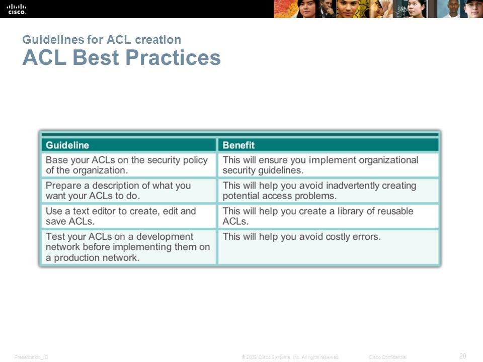 Guidelines for ACL creation ACL Best Practices