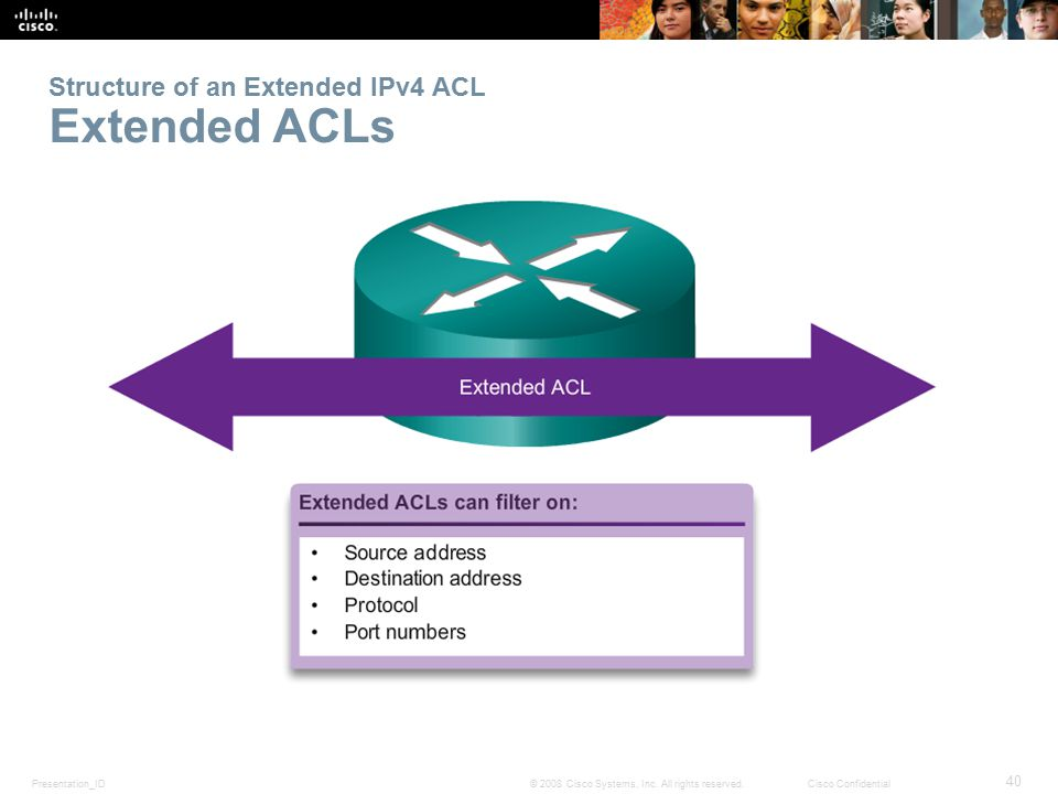 Structure of an Extended IPv4 ACL Extended ACLs