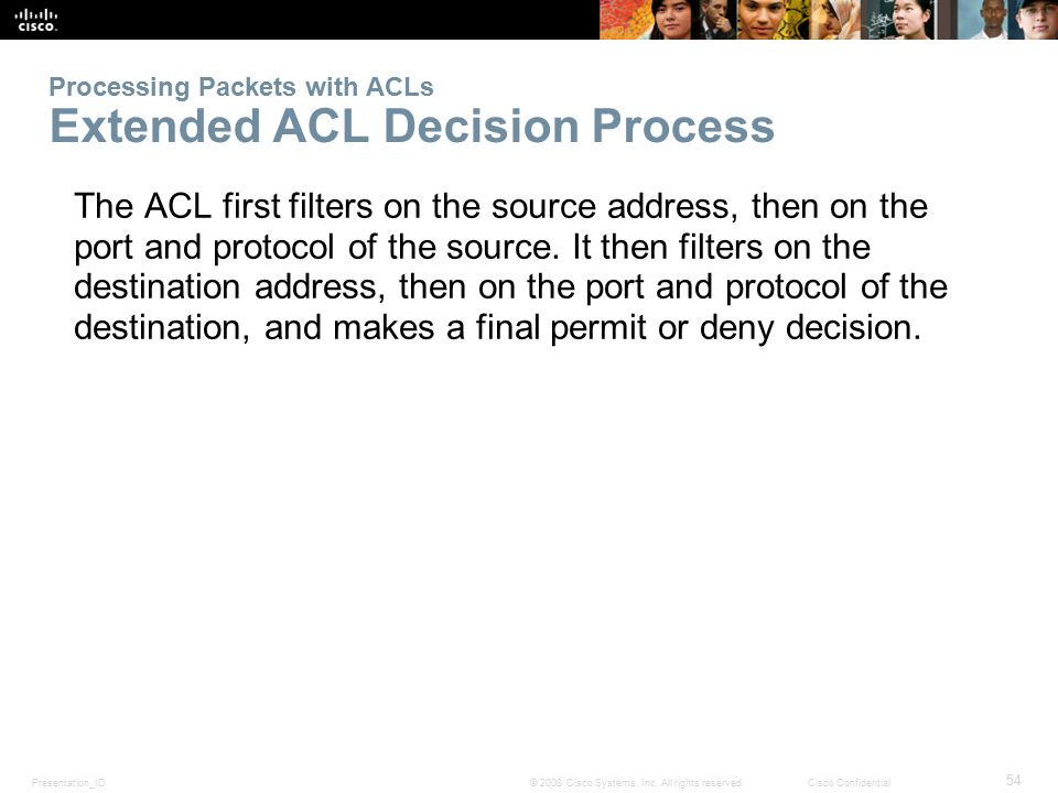 Processing Packets with ACLs Extended ACL Decision Process