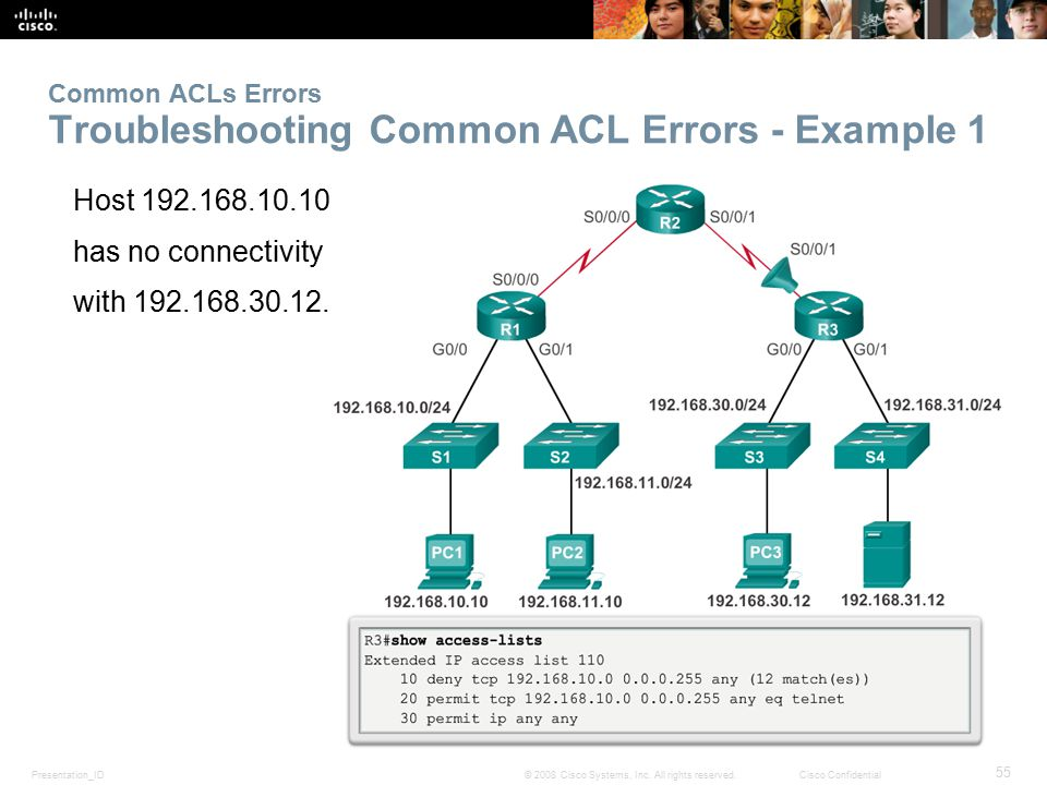 Common ACLs Errors Troubleshooting Common ACL Errors - Example 1