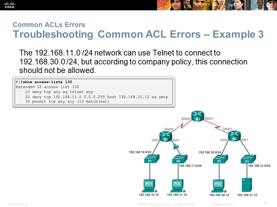 Common ACLs Errors Troubleshooting Common ACL Errors – Example 3