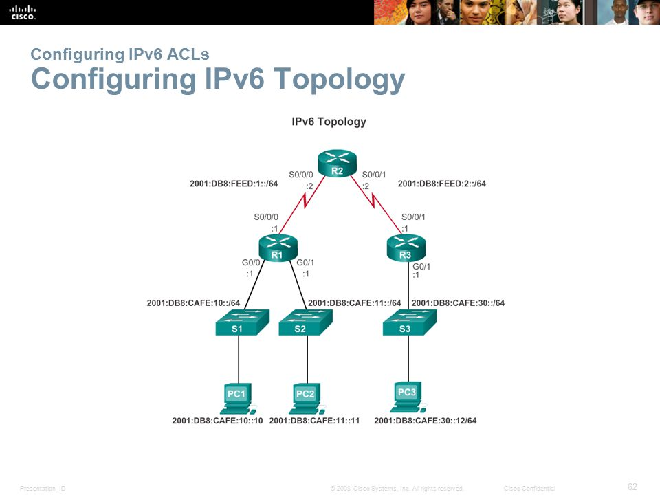 Configuring IPv6 ACLs Configuring IPv6 Topology