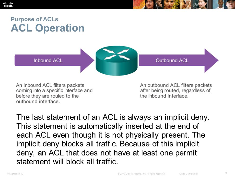 Purpose of ACLs ACL Operation