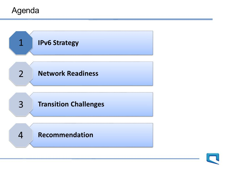 1 2 3 4 Agenda IPv6 Strategy Network Readiness Transition Challenges