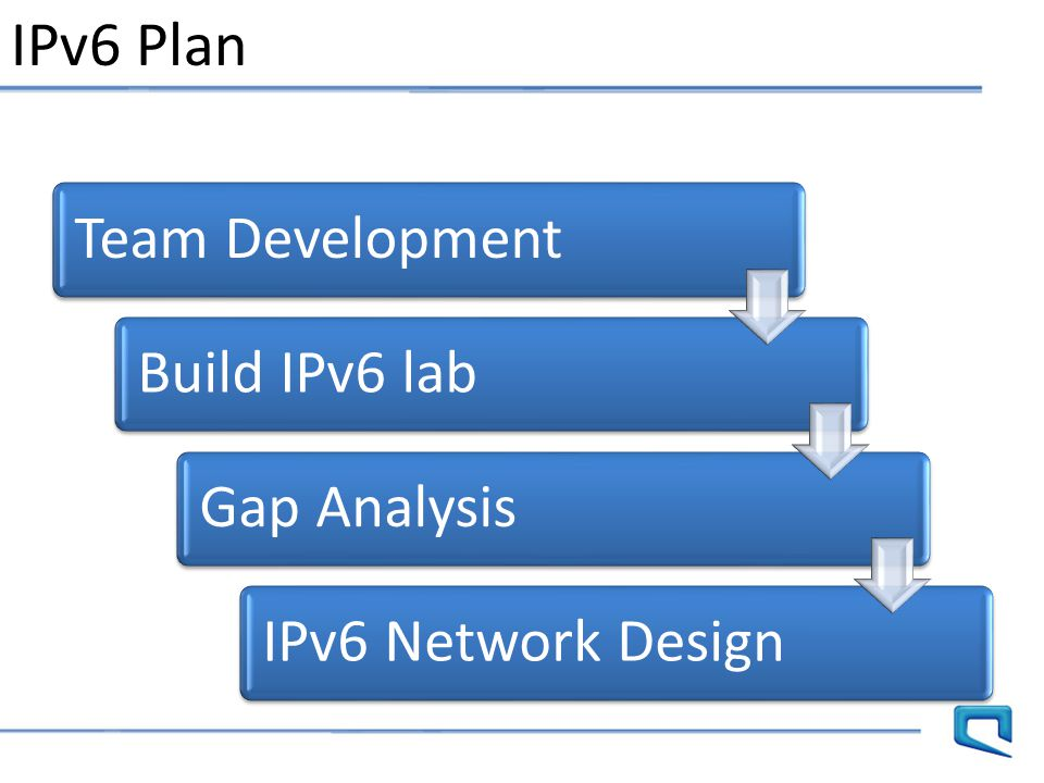 IPv6 Plan Team Development Build IPv6 lab Gap Analysis