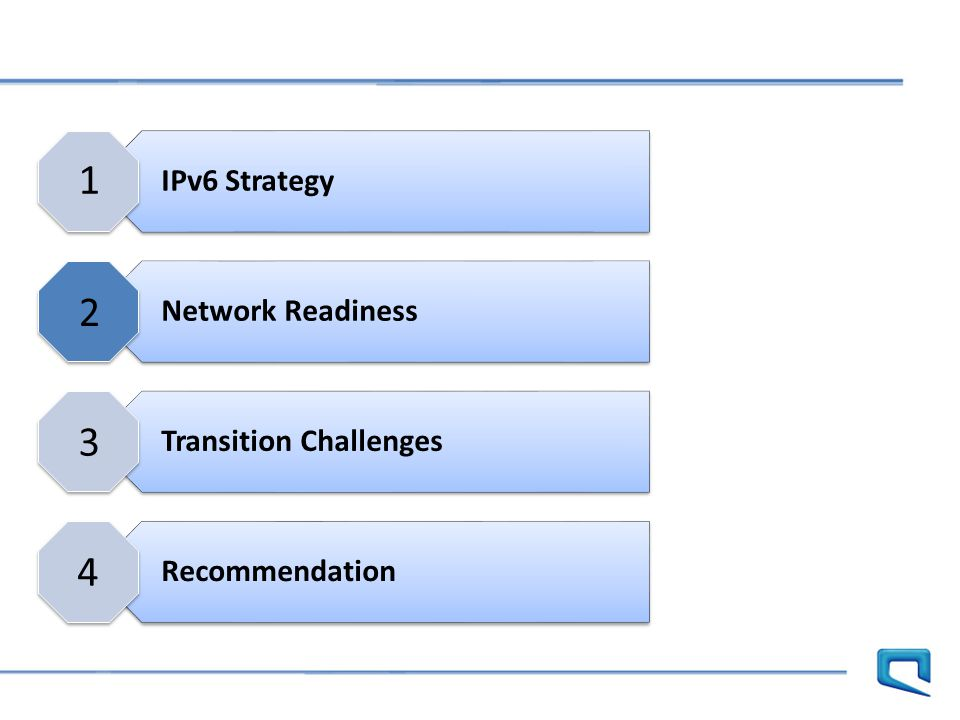 1 2 3 4 IPv6 Strategy Network Readiness Transition Challenges