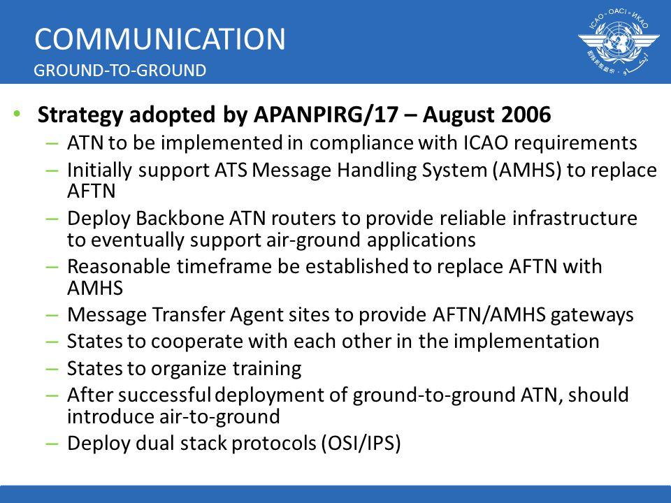 COMMUNICATION GROUND-TO-GROUND