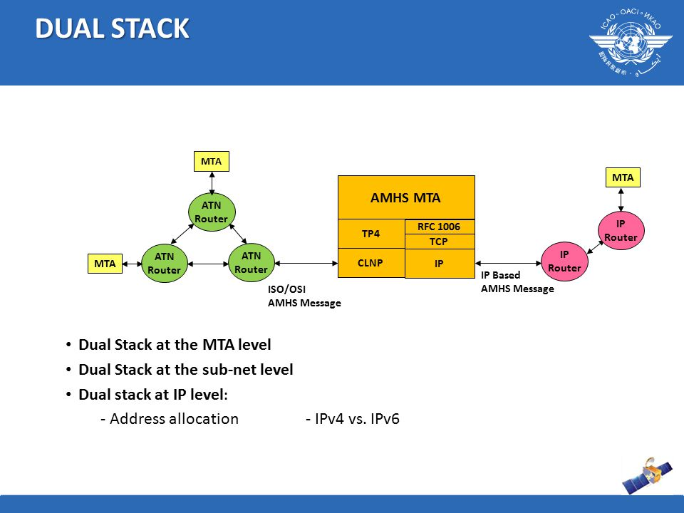DUAL STACK Dual Stack at the MTA level Dual Stack at the sub-net level