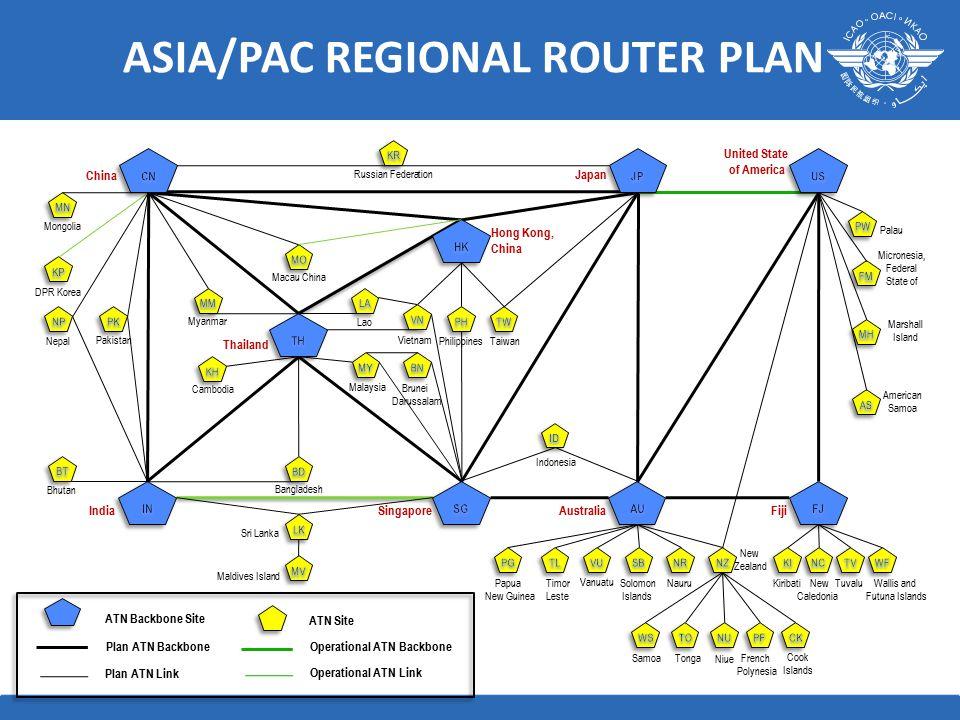 ASIA/PAC REGIONAL ROUTER PLAN Operational ATN Backbone
