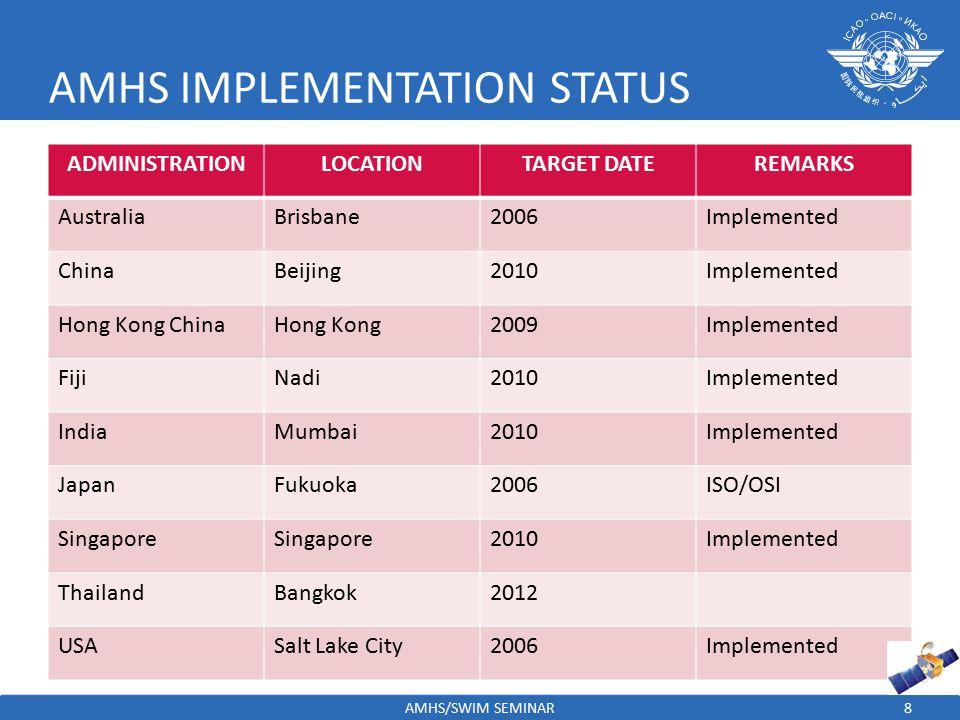 AMHS IMPLEMENTATION STATUS