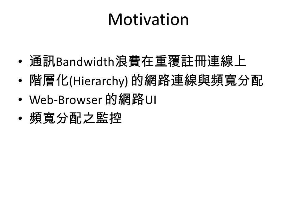 Motivation 通訊Bandwidth浪費在重覆註冊連線上 階層化(Hierarchy) 的網路連線與頻寬分配