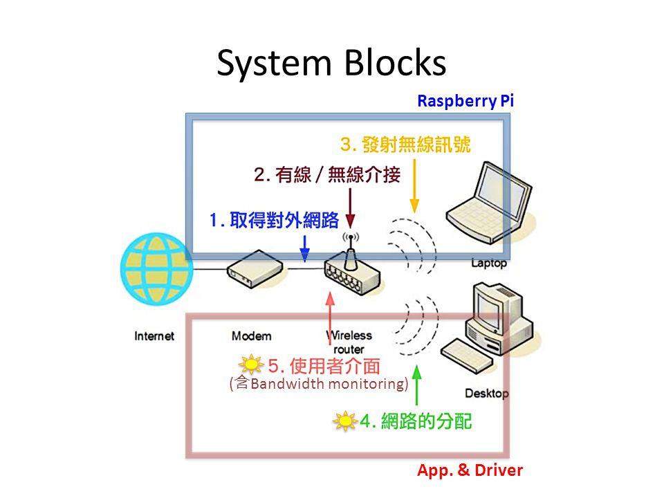 System Blocks Raspberry Pi App. & Driver (含Bandwidth monitoring)