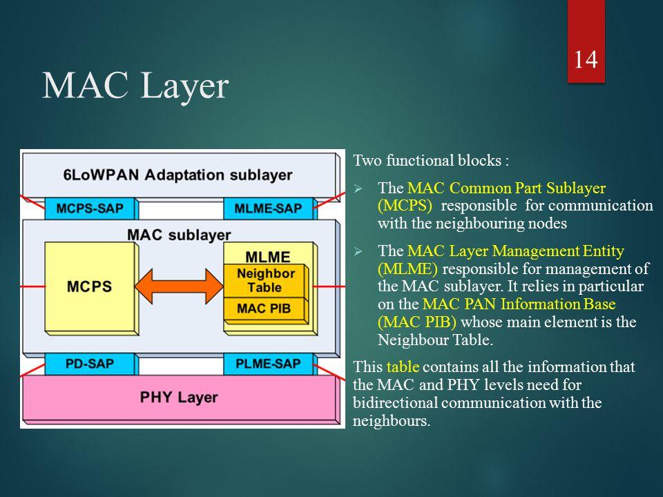 MAC Layer Two functional blocks :