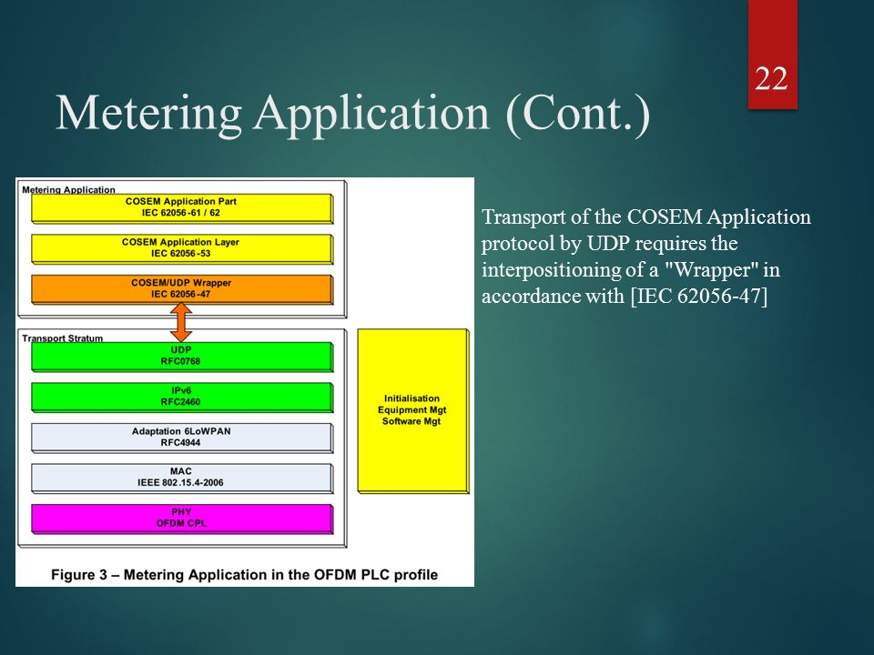 Metering Application (Cont.)