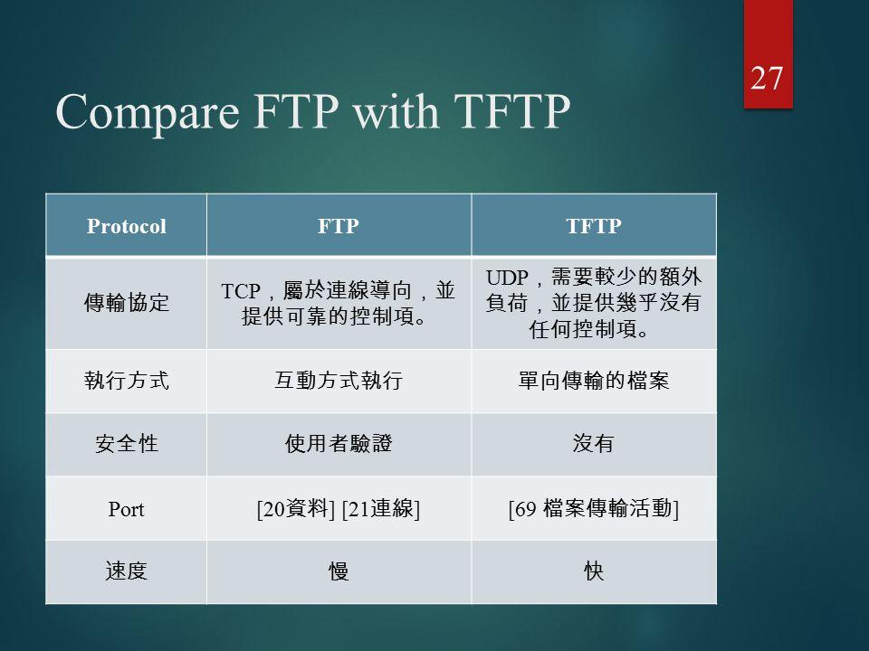 Compare FTP with TFTP Protocol FTP TFTP 傳輸協定 TCP,屬於連線導向,並提供可靠的控制項。