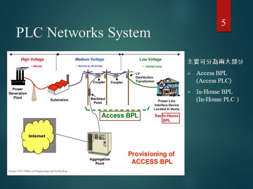 PLC Networks System 主要可分為兩大部分 Access BPL (Access PLC)