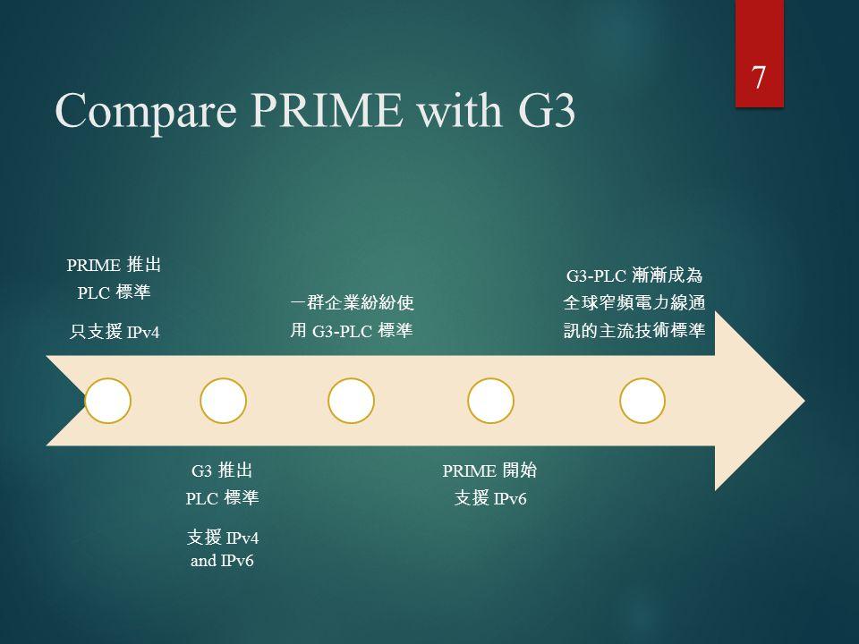 G3-PLC 漸漸成為全球窄頻電力線通訊的主流技術標準