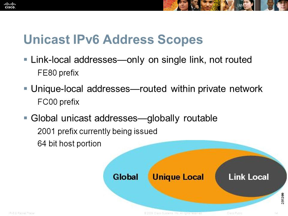 Unicast IPv6 Address Scopes