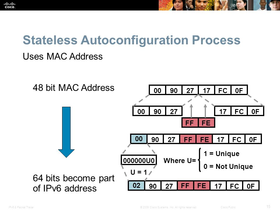 Stateless Autoconfiguration Process