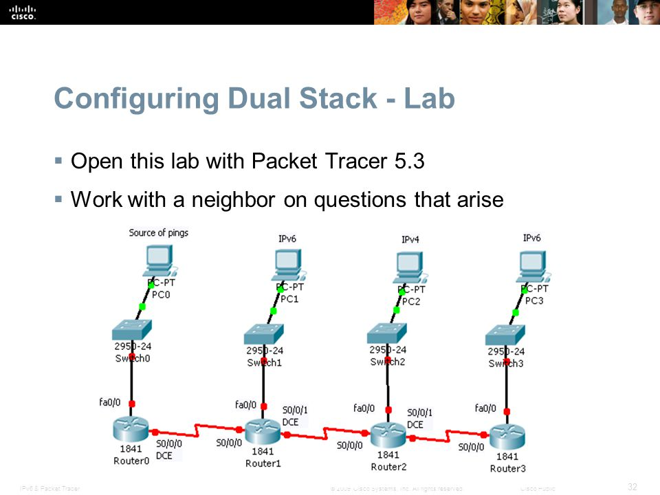 Configuring Dual Stack - Lab