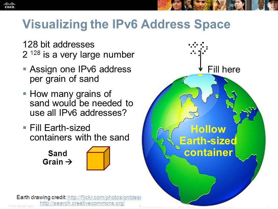 Visualizing the IPv6 Address Space