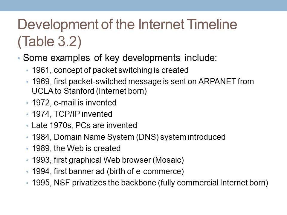 Development of the Internet Timeline (Table 3.2)