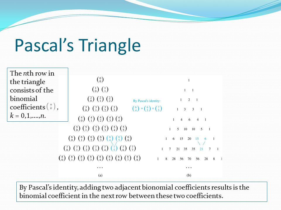 Pascal's Triangle The nth row in the triangle consists of the binomial coefficients , k = 0,1,….,n.