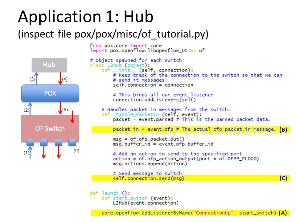Application 1: Hub (inspect file pox/pox/misc/of_tutorial.py)