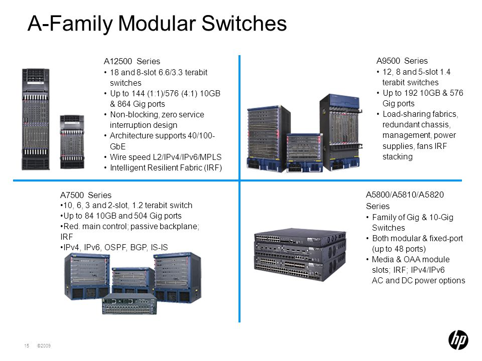 A-Family Modular Switches