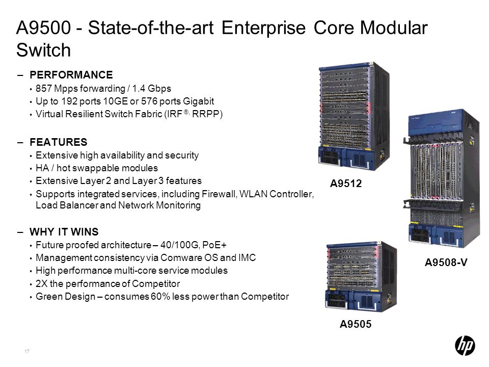 A9500 - State-of-the-art Enterprise Core Modular Switch