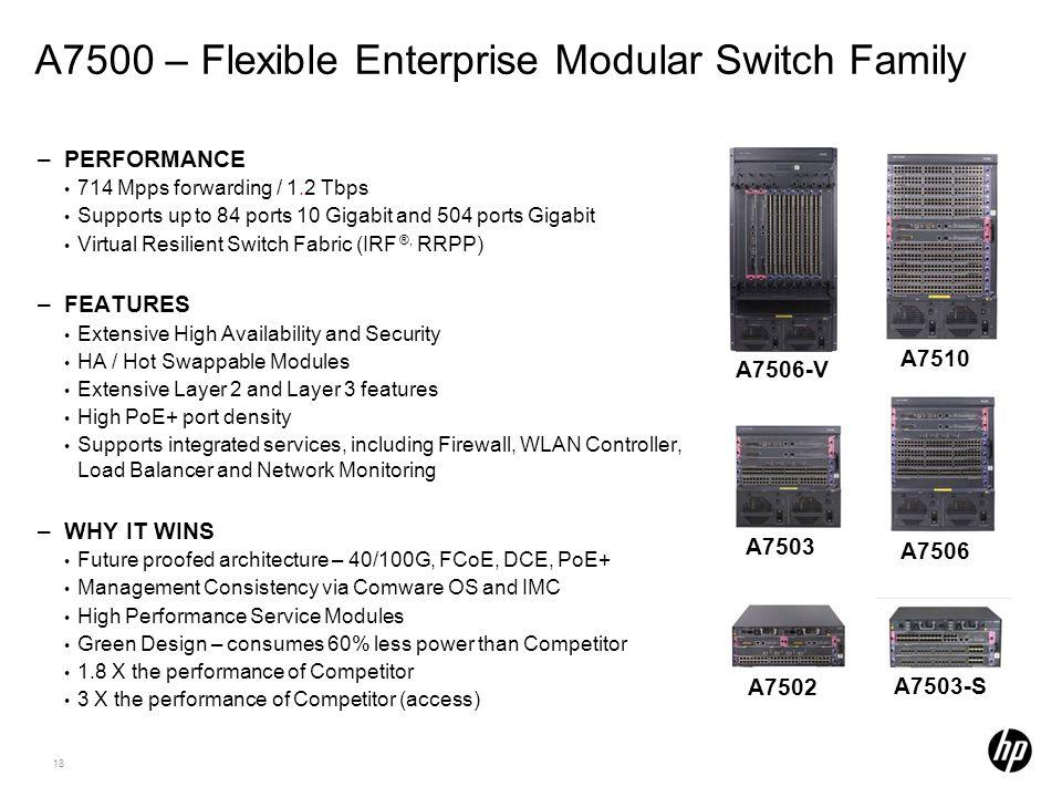 A7500 – Flexible Enterprise Modular Switch Family