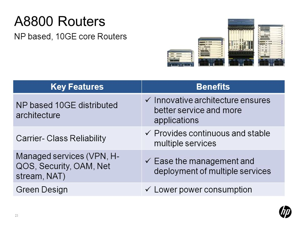 A8800 Routers NP based, 10GE core Routers