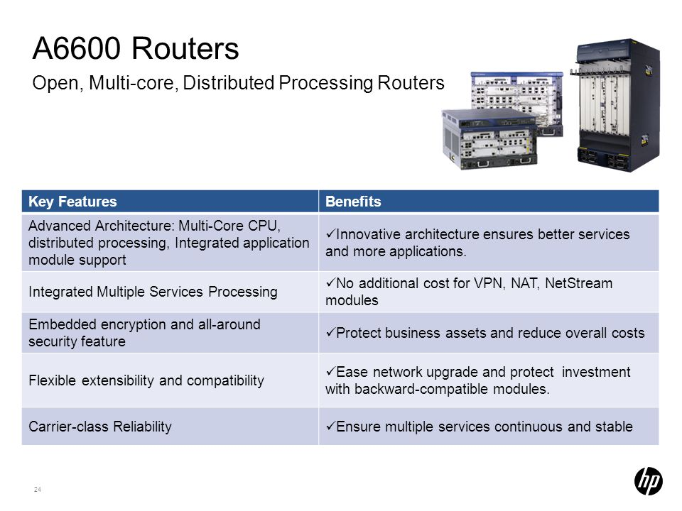 A6600 Routers Open, Multi-core, Distributed Processing Routers