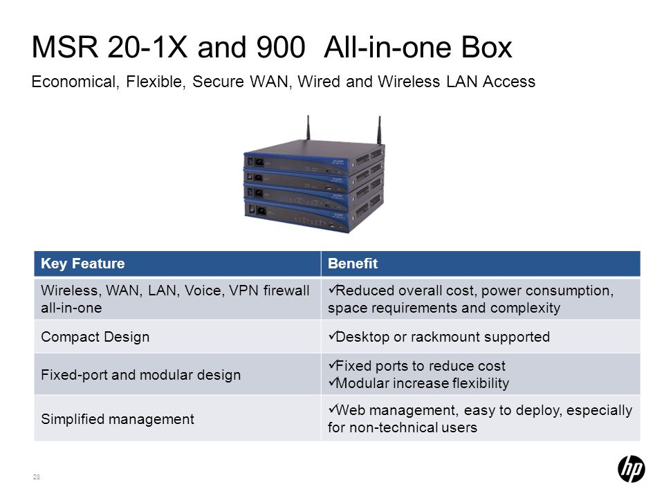 MSR 20-1X and 900 All-in-one Box Economical, Flexible, Secure WAN, Wired and Wireless LAN Access