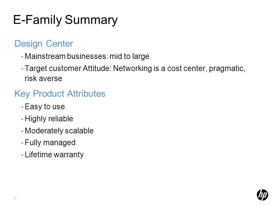 E-Family Summary Design Center Key Product Attributes