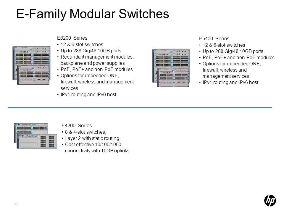E-Family Modular Switches