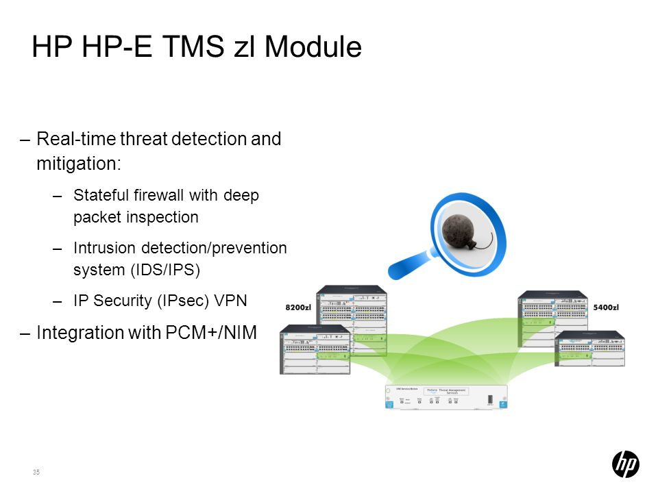 HP HP-E TMS zl Module Real-time threat detection and mitigation: