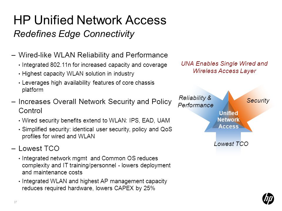 UNA Enables Single Wired and Wireless Access Layer