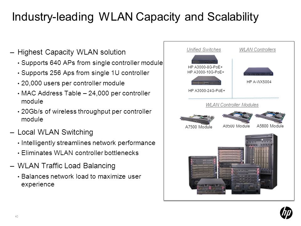 Industry-leading WLAN Capacity and Scalability