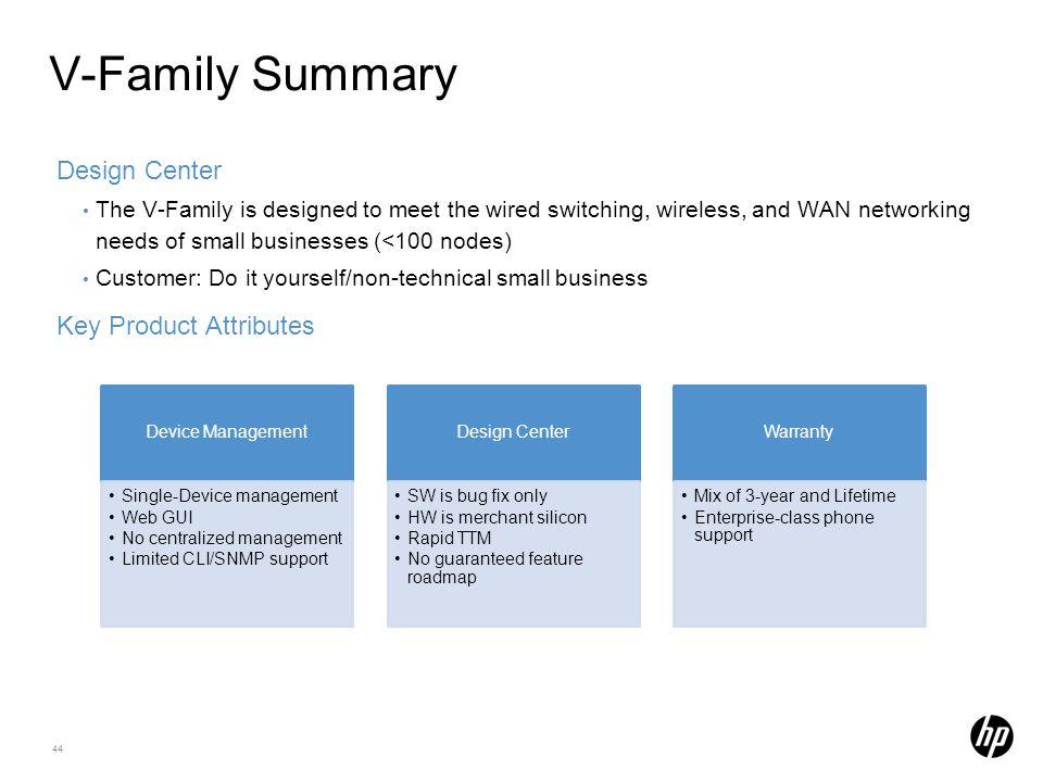 V-Family Summary Design Center Key Product Attributes