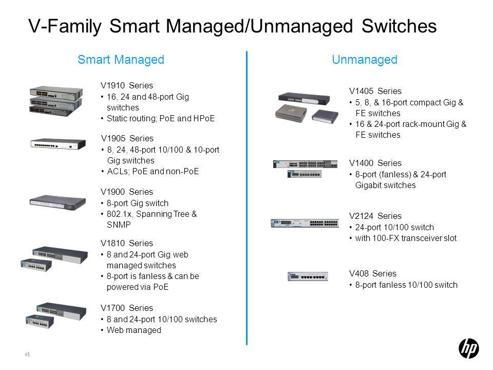 V-Family Smart Managed/Unmanaged Switches
