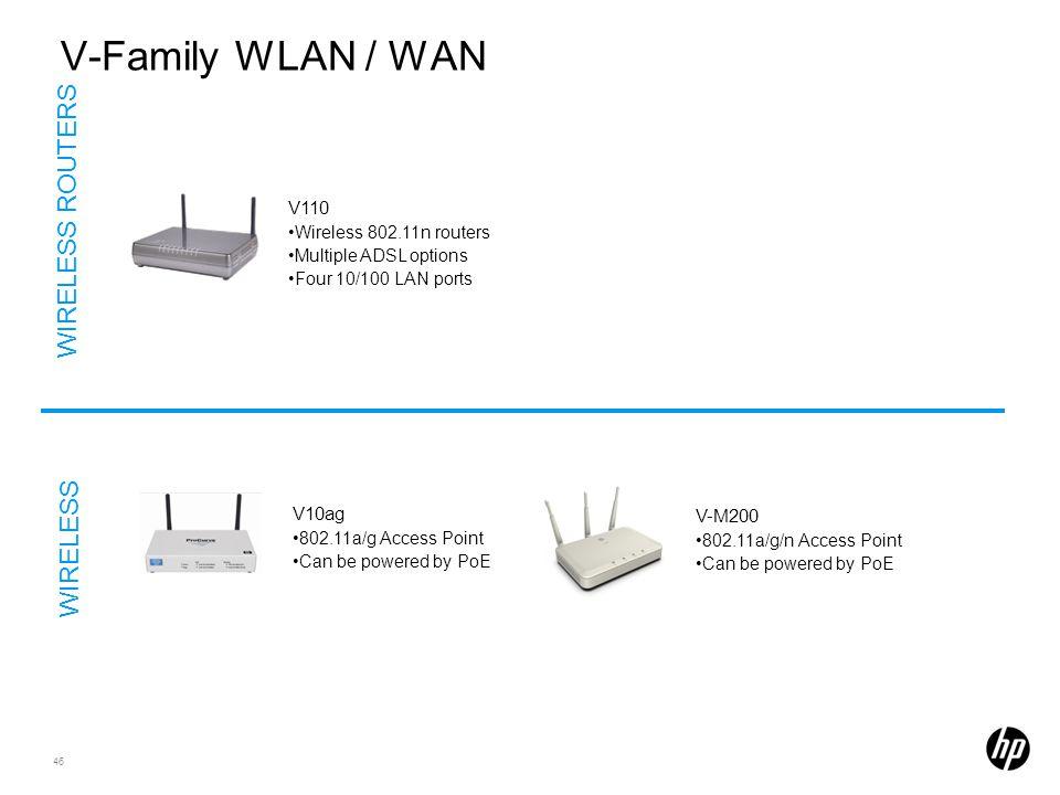 V-Family WLAN / WAN WIRELESS ROUTERS WIRELESS V110 V10ag V-M200