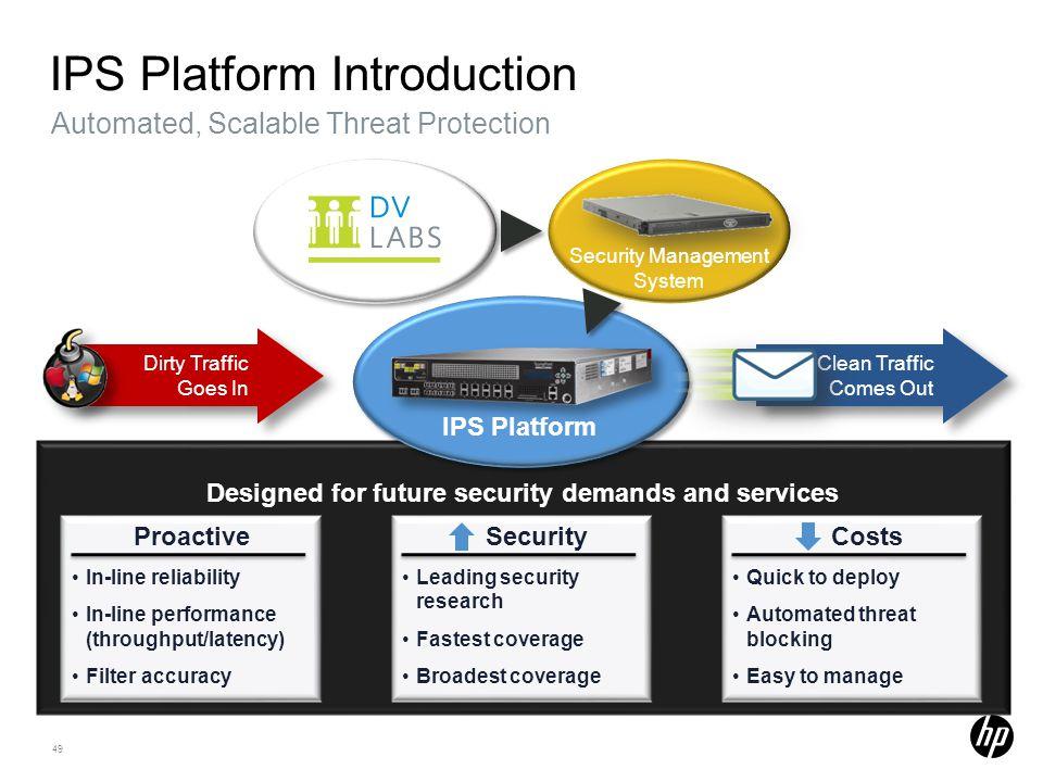 IPS Platform Introduction
