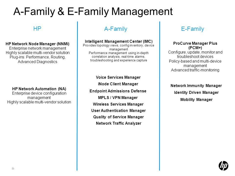 A-Family & E-Family Management