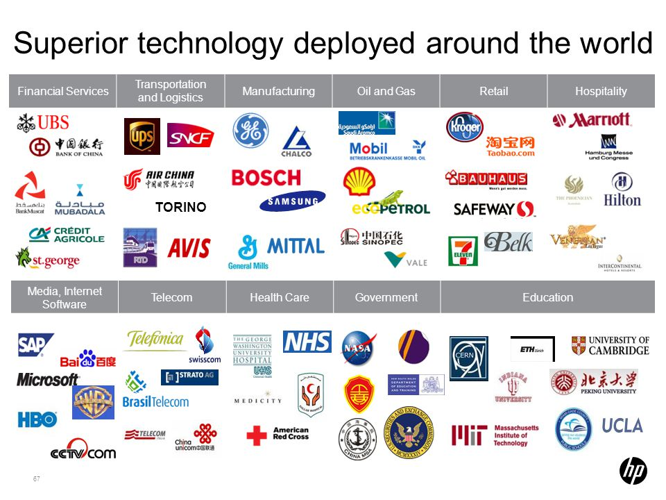 Superior technology deployed around the world