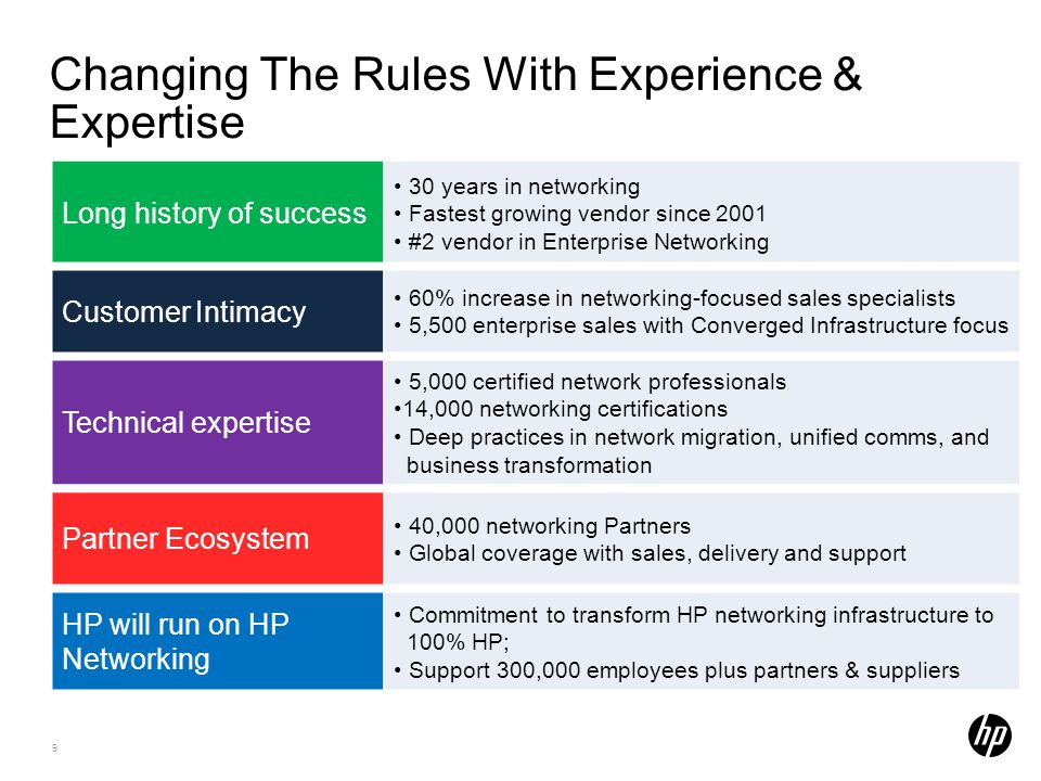 Changing The Rules With Experience & Expertise