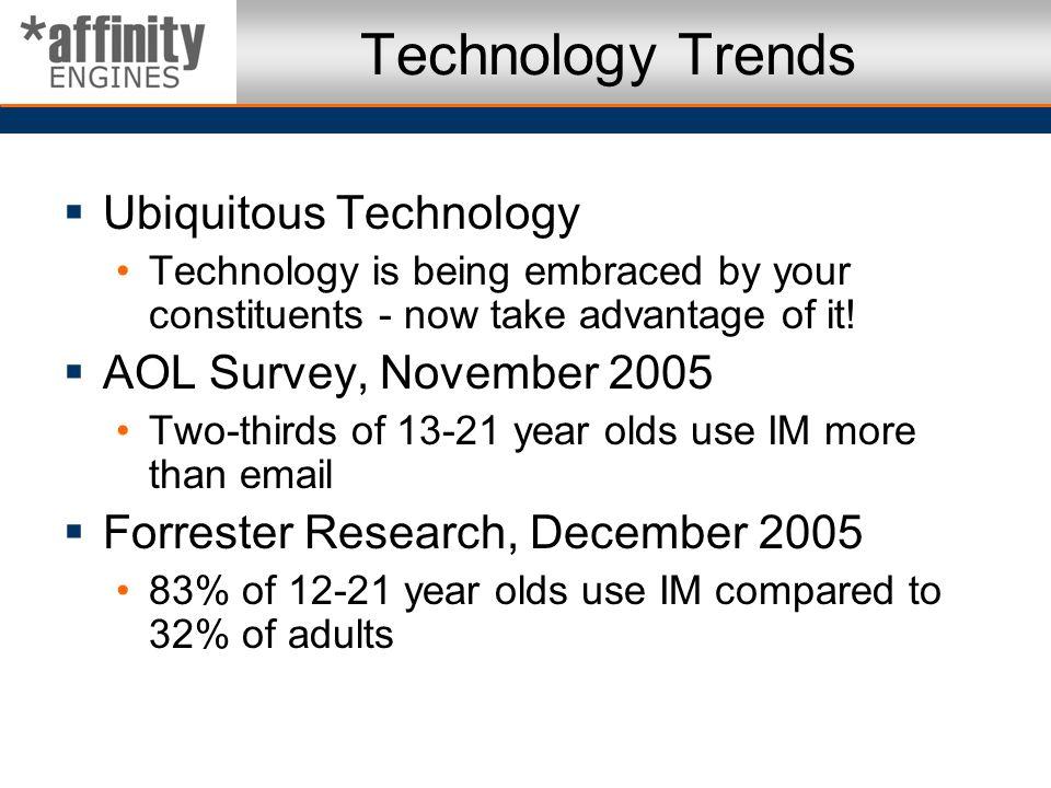 Technology Trends Ubiquitous Technology AOL Survey, November 2005